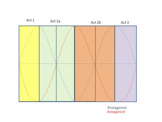 Click image for larger version.  Name:plotting arc.jpg Views:67 Size:20.8 KB ID:5233