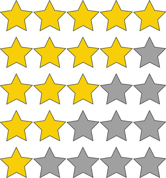 Click image for larger version.  Name:star ratings pic_pixabay 08302019.jpg Views:2 Size:56.2 KB ID:24305