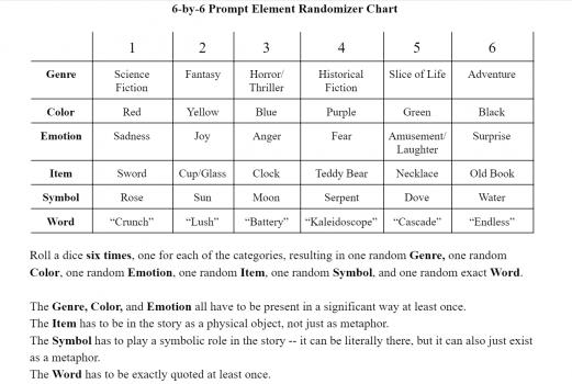 6-by-6 Prompt Element Randomizer Chart.png